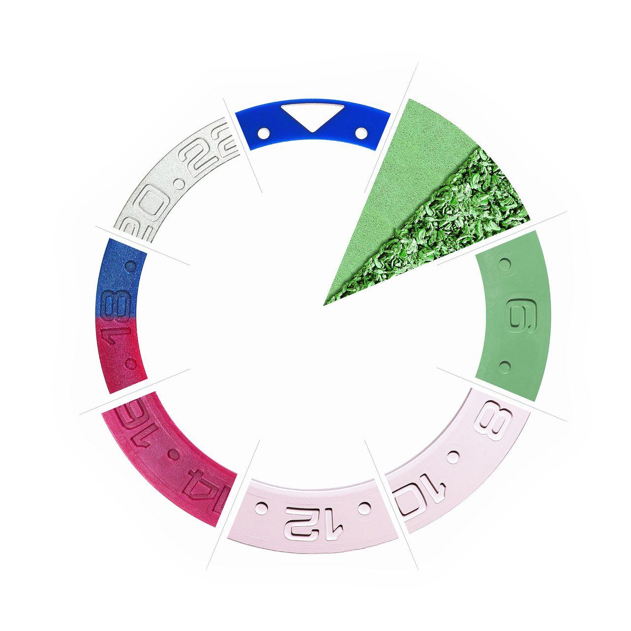 Rolex Oyster Perpetual GMT-Master II - A Rolex-kerámia gyártásának hat lépése - high-tech eljárások egy kényes anyag pontos megmunkálásáért